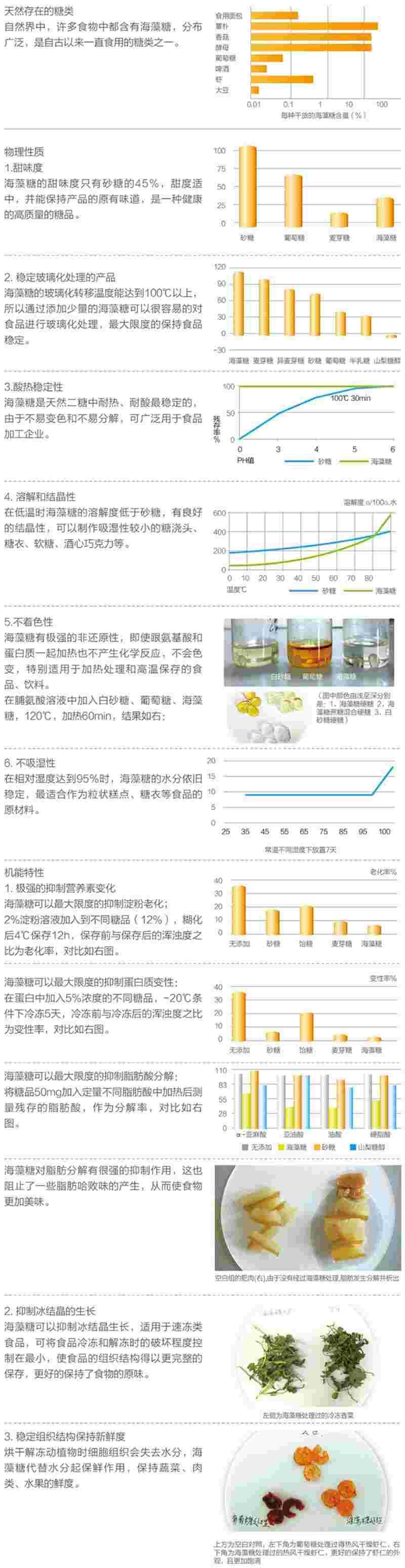 海藻糖内容排版-01.jpg