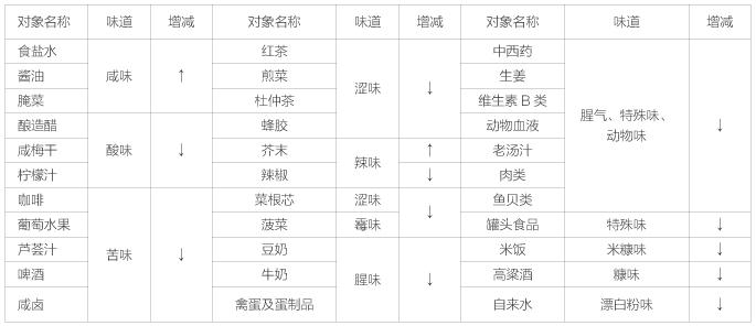 海藻糖表格1.jpg